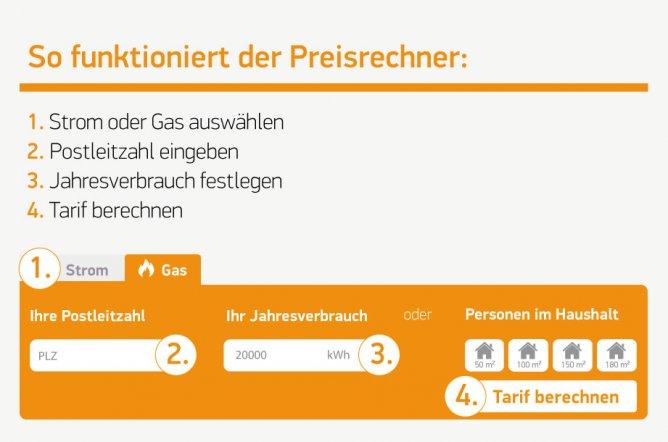 Anleitung zur Verwendung des Strompreisrechners und Gaspreisrechners von extraenergie.